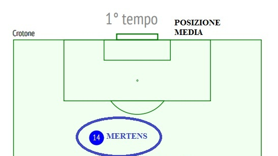 pm-vs-crotone